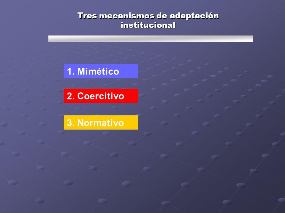 Tres mecanismos de adaptación institucional