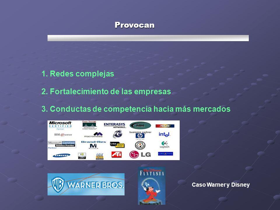 2. Fortalecimiento de las empresas