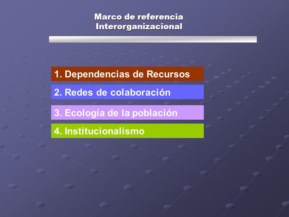 Marco de referencia Interorganizacional