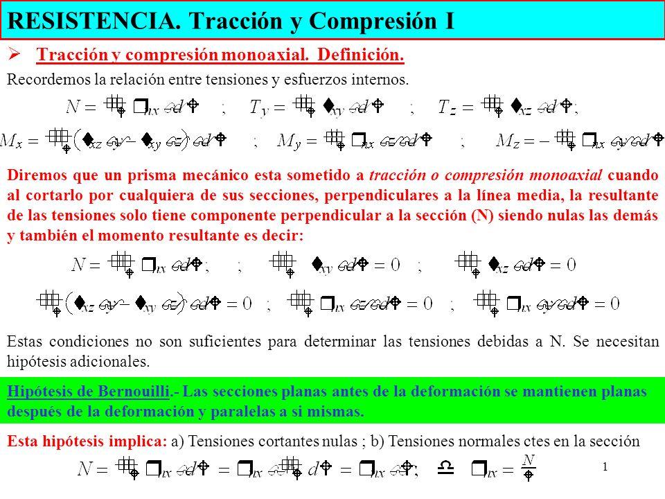 RESISTENCIA. Tracción y Compresión I