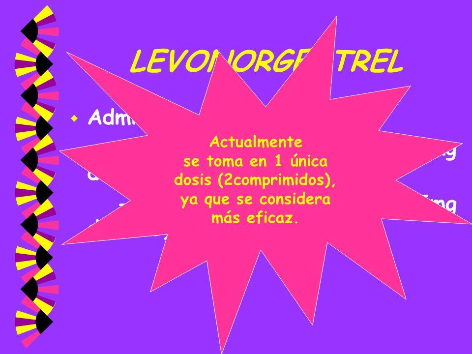 LEVONORGESTREL Administración: -1ª dosis: 1 comprimido (0,75mg de LNG)