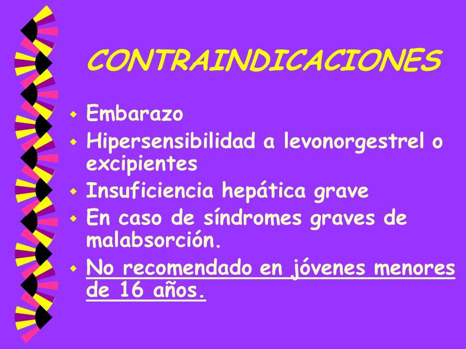 CONTRAINDICACIONES Embarazo