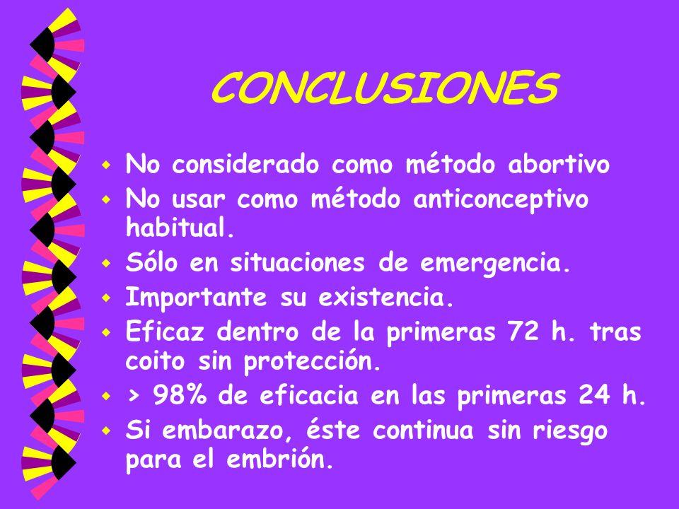 CONCLUSIONES No considerado como método abortivo