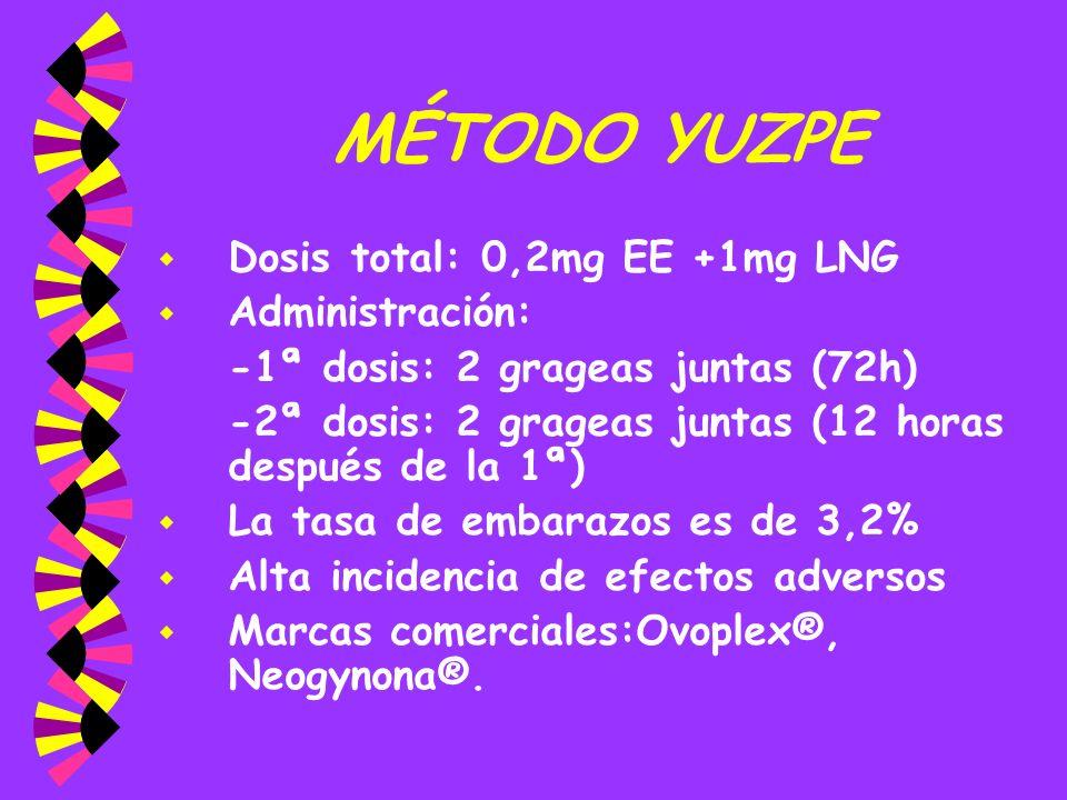 MÉTODO YUZPE Dosis total: 0,2mg EE +1mg LNG Administración: