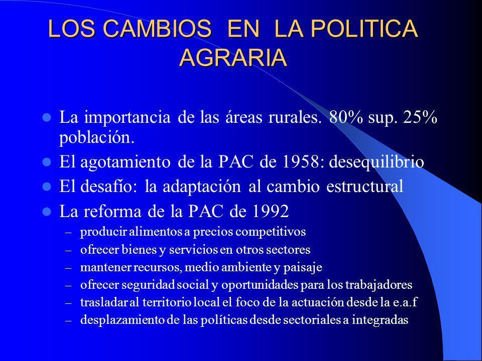 LOS CAMBIOS EN LA POLITICA AGRARIA