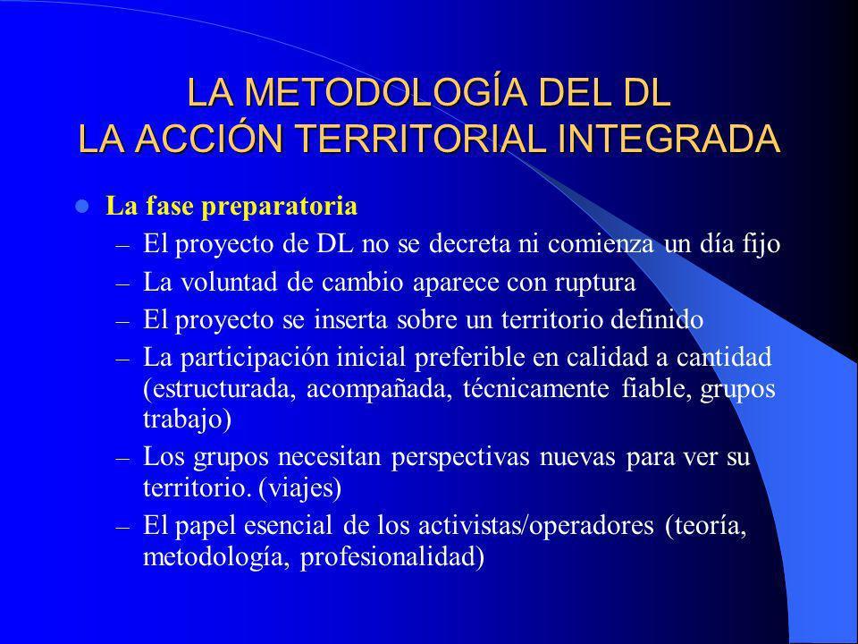 LA METODOLOGÍA DEL DL LA ACCIÓN TERRITORIAL INTEGRADA