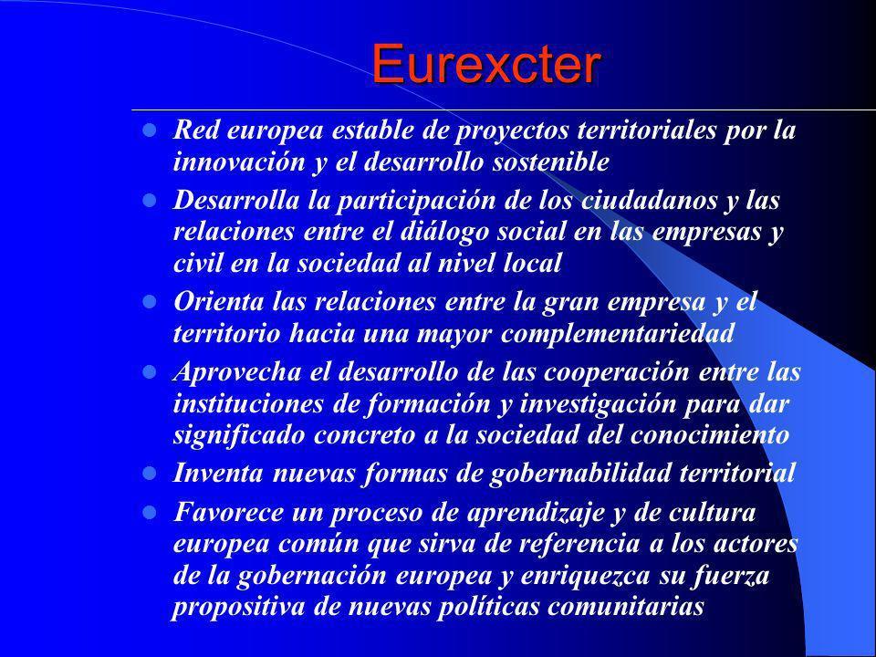 Eurexcter Red europea estable de proyectos territoriales por la innovación y el desarrollo sostenible.