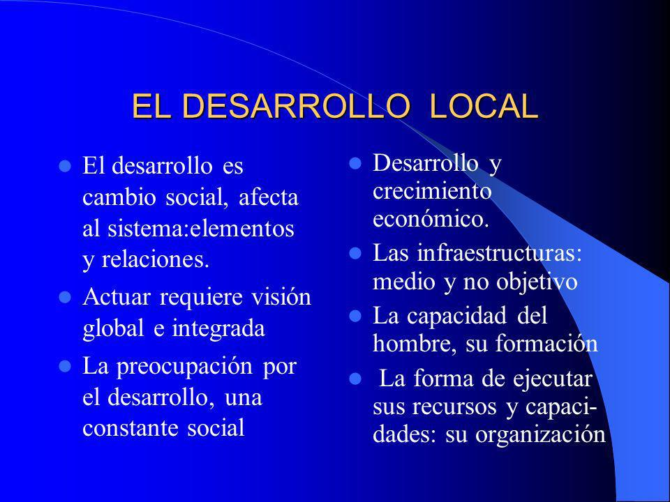 EL DESARROLLO LOCAL El desarrollo es cambio social, afecta al sistema:elementos y relaciones. Actuar requiere visión global e integrada.