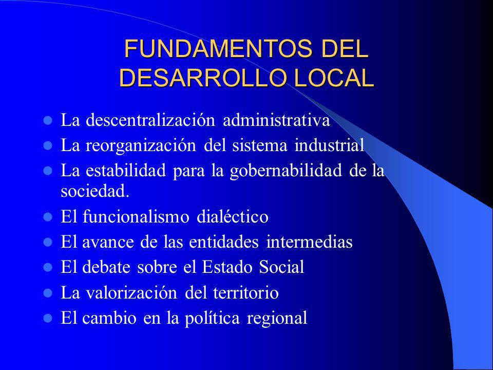 FUNDAMENTOS DEL DESARROLLO LOCAL