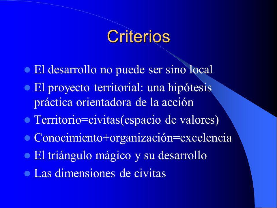 Criterios El desarrollo no puede ser sino local