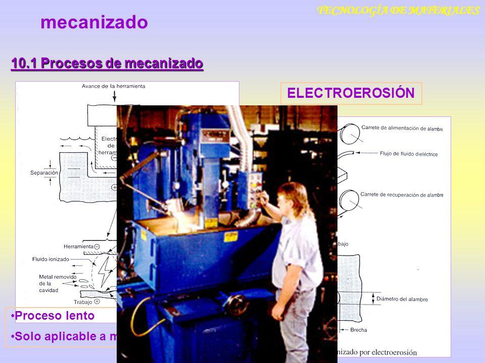 TECNOLOGÍA DE MATERIALES 10.1 Procesos de mecanizado