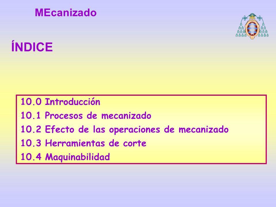 ÍNDICE MEcanizado 10.0 Introducción 10.1 Procesos de mecanizado
