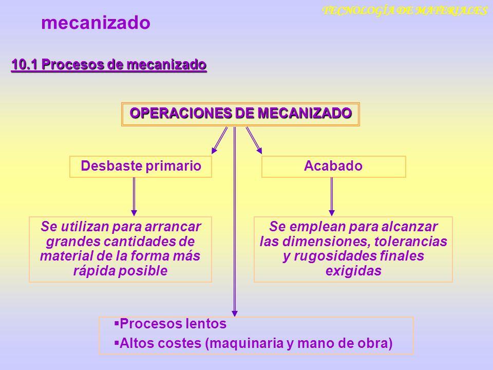 mecanizado 10.1 Procesos de mecanizado OPERACIONES DE MECANIZADO