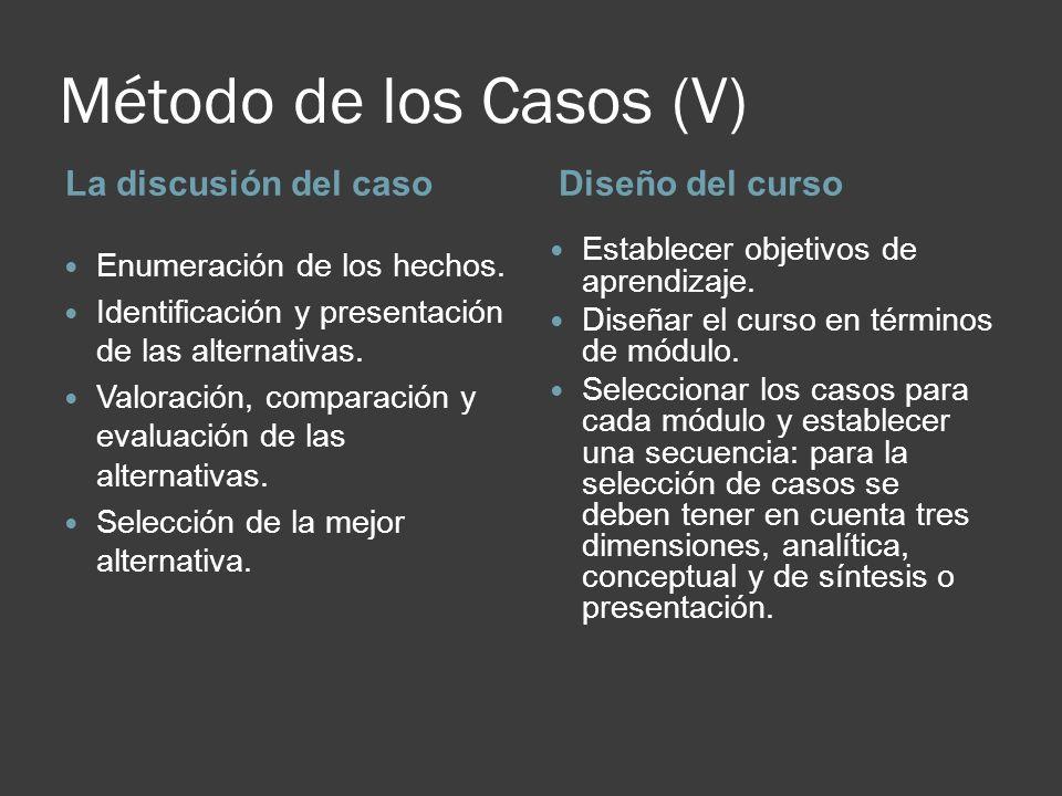 Método de los Casos (V) La discusión del caso Diseño del curso