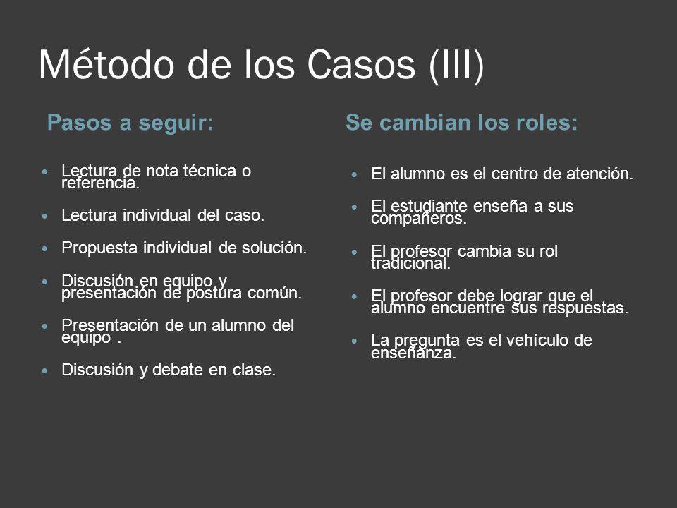 Método de los Casos (III)