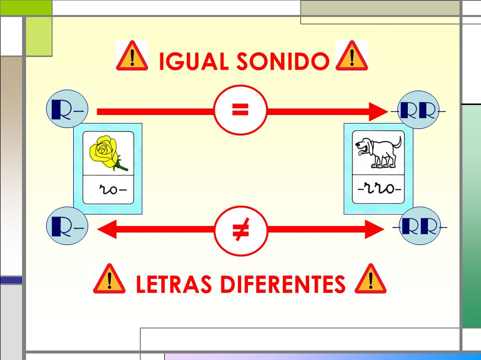 IGUAL SONIDO = R- -RR- R- = -RR- LETRAS DIFERENTES