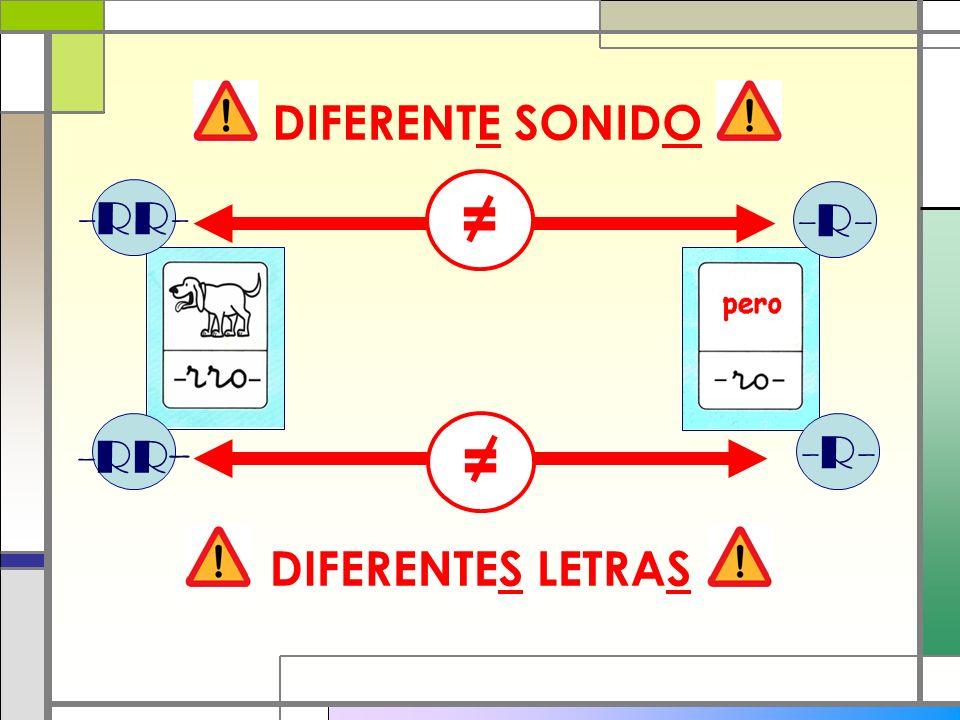 DIFERENTE SONIDO = -RR- -R- -RR- = -R- DIFERENTES LETRAS