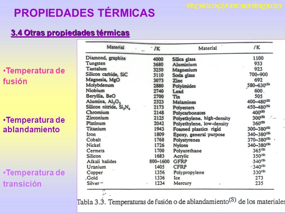 TECNOLOGÍA DE MATERIALES 3.4 Otras propiedades térmicas