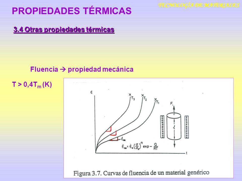 PROPIEDADES TÉRMICAS 3.4 Otras propiedades térmicas