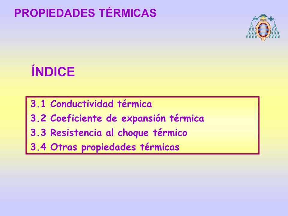 ÍNDICE PROPIEDADES TÉRMICAS 3.1 Conductividad térmica