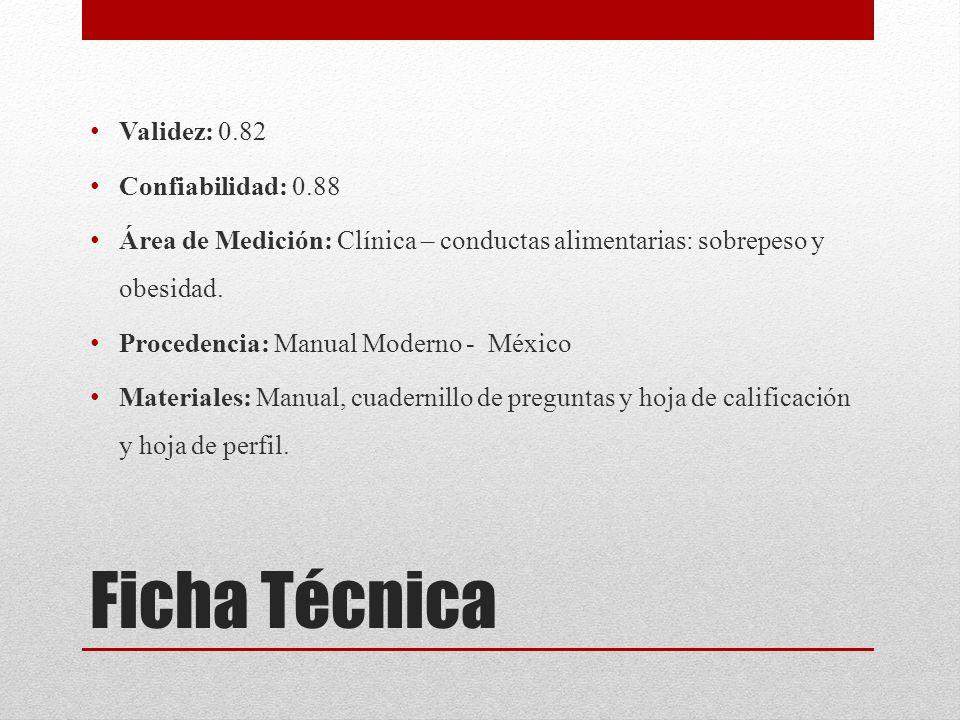 Ficha Técnica Validez: 0.82 Confiabilidad: 0.88