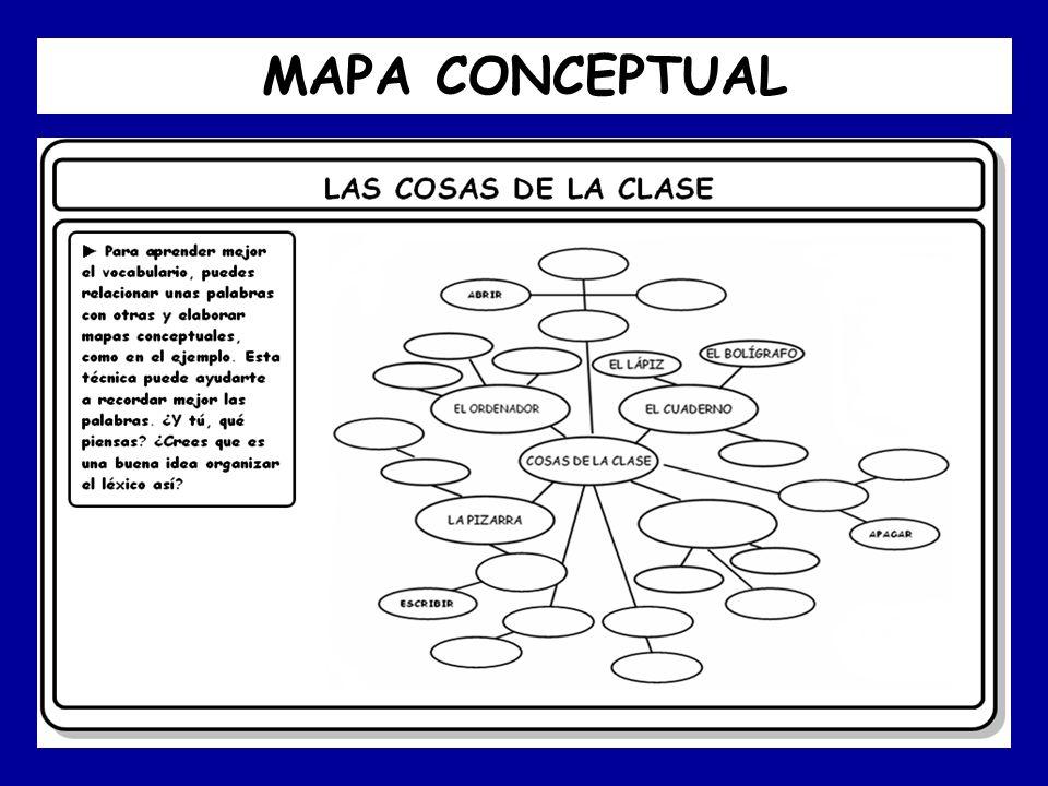 MAPA CONCEPTUAL EL BOLÍGRAFO EL LÁPIZ EL CUADERNO COSAS DE LA CLASE