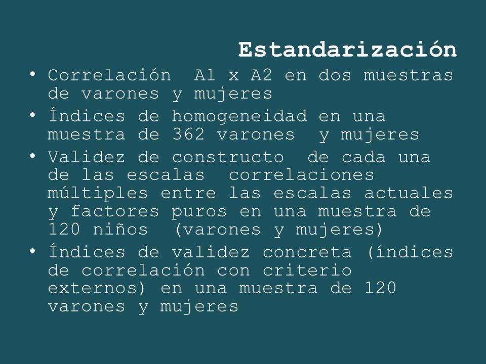 Estandarización Correlación A1 x A2 en dos muestras de varones y mujeres. Índices de homogeneidad en una muestra de 362 varones y mujeres.