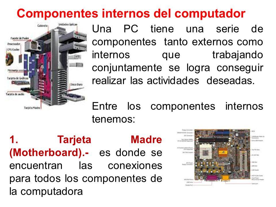 Tema componentes internos de la computadora ppt video for Interno s
