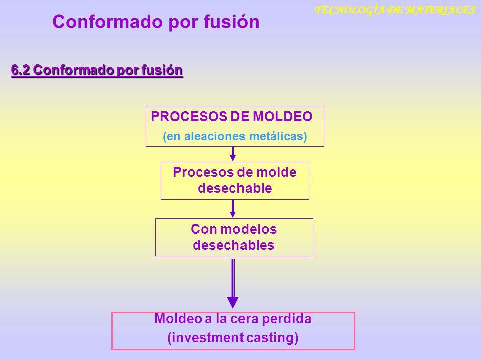 Conformado por fusión 6.2 Conformado por fusión PROCESOS DE MOLDEO