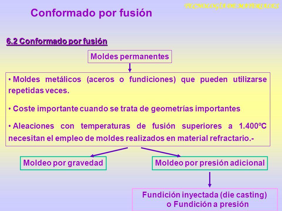 Conformado por fusión 6.2 Conformado por fusión Moldes permanentes
