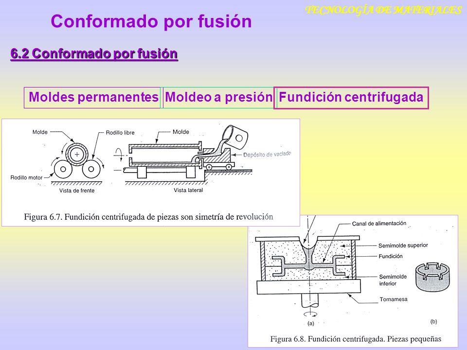 TECNOLOGÍA DE MATERIALES Fundición centrifugada
