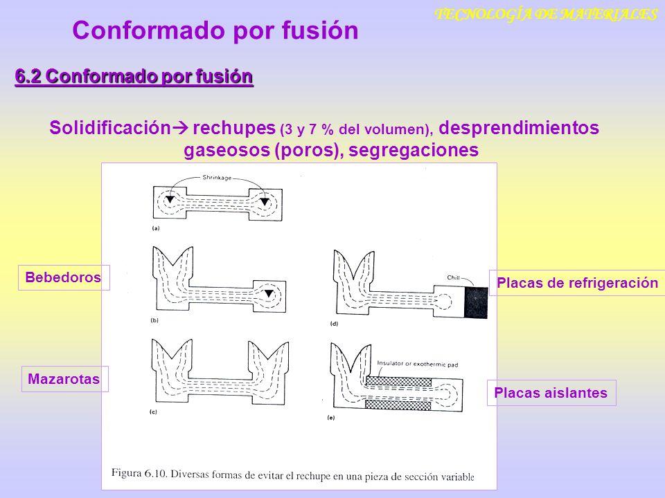 TECNOLOGÍA DE MATERIALES Placas de refrigeración