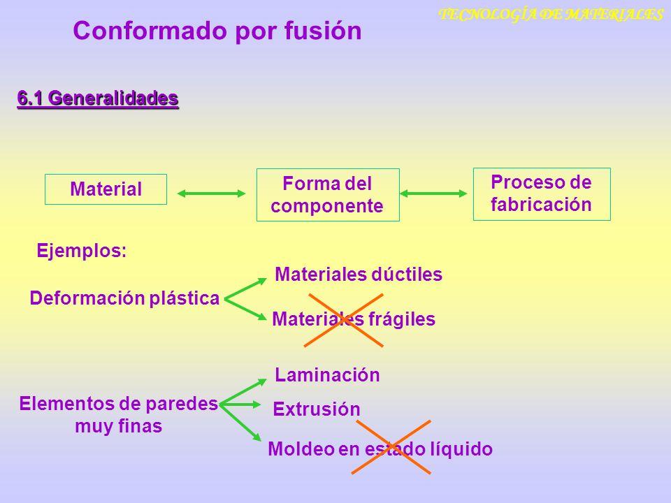 Conformado por fusión 6.1 Generalidades Forma del componente