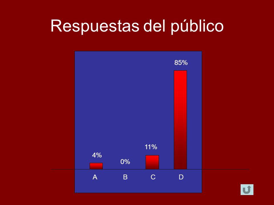 Respuestas del público