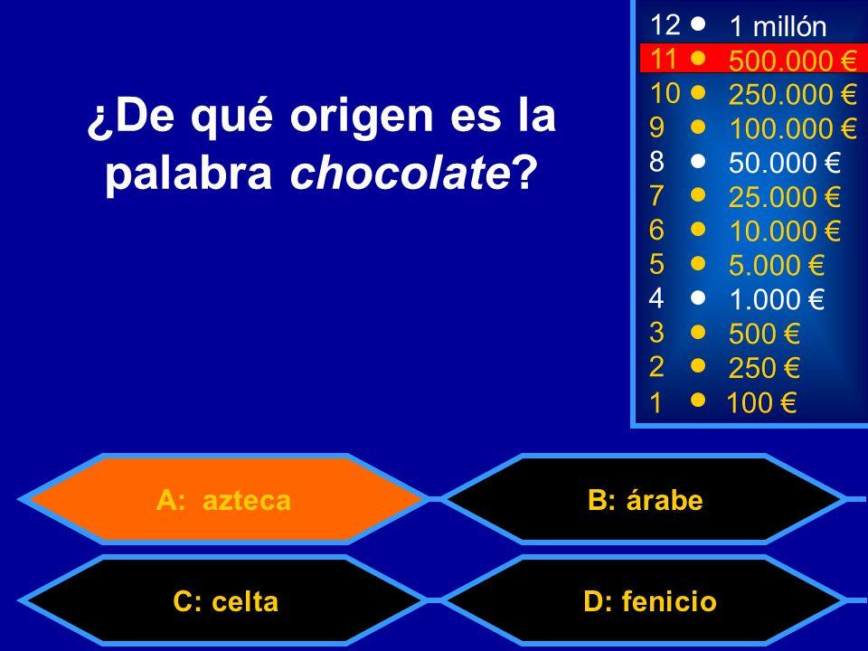 ¿De qué origen es la palabra chocolate