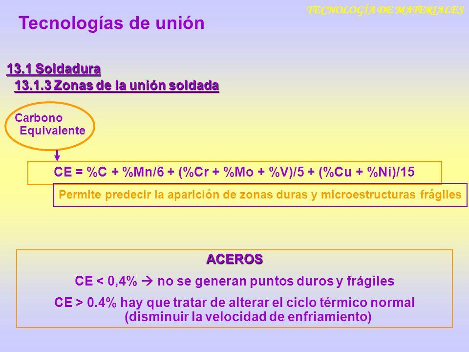 Tecnologías de unión 13.1 Soldadura 13.1.3 Zonas de la unión soldada