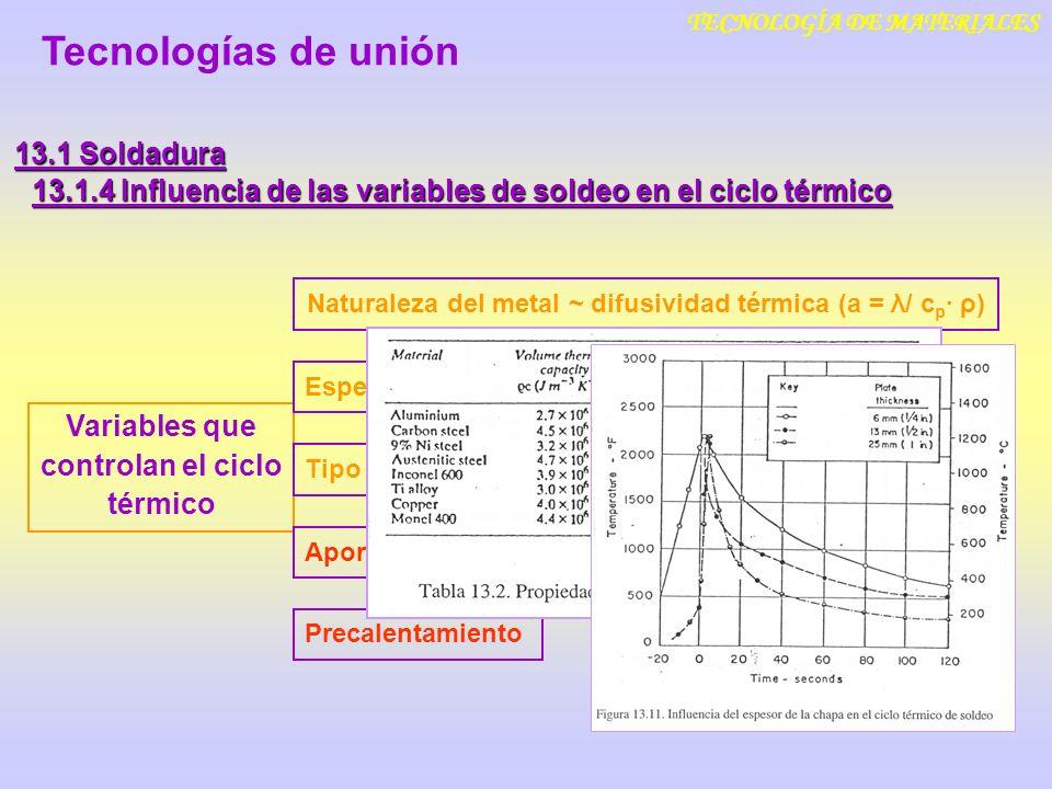 Tecnologías de unión 13.1 Soldadura