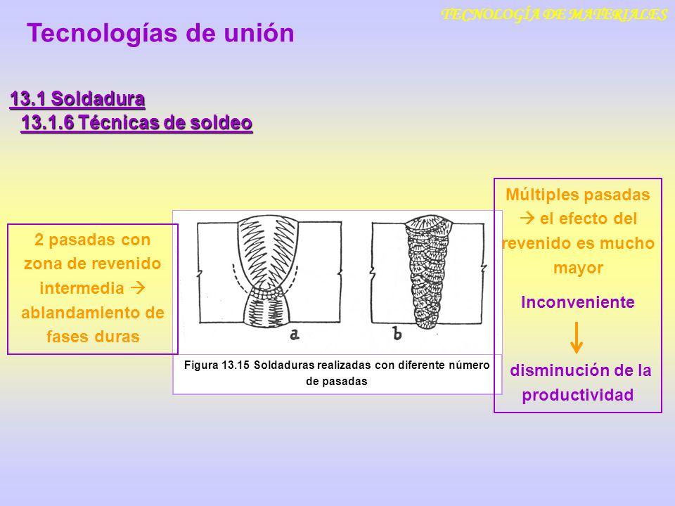 Tecnologías de unión 13.1 Soldadura 13.1.6 Técnicas de soldeo