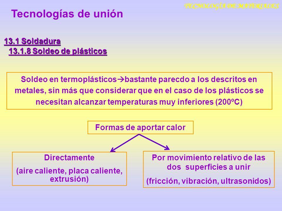 Tecnologías de unión 13.1 Soldadura 13.1.8 Soldeo de plásticos
