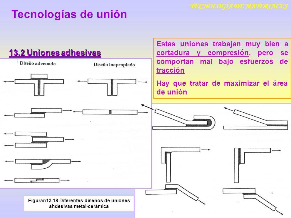 Tecnologías de unión 13.2 Uniones adhesivas TECNOLOGÍA DE MATERIALES