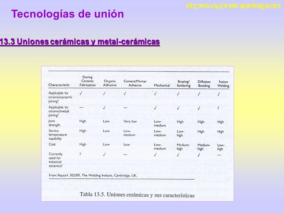TECNOLOGÍA DE MATERIALES 13.3 Uniones cerámicas y metal-cerámicas