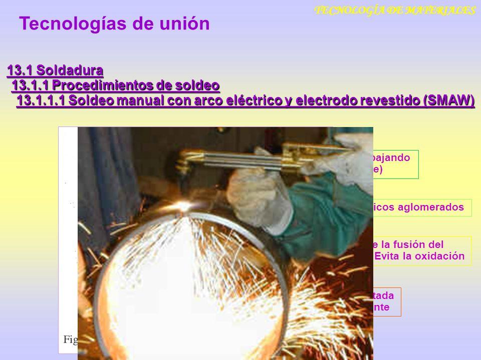 Tecnologías de unión 13.1 Soldadura 13.1.1 Procedimientos de soldeo