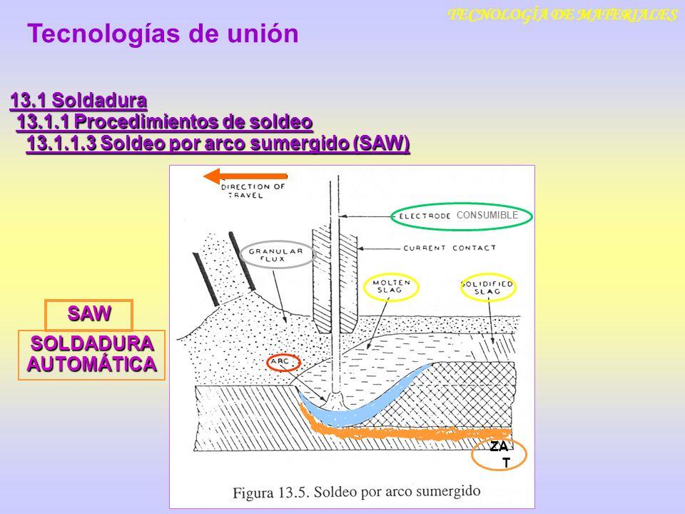 TECNOLOGÍA DE MATERIALES 13.1.1 Procedimientos de soldeo