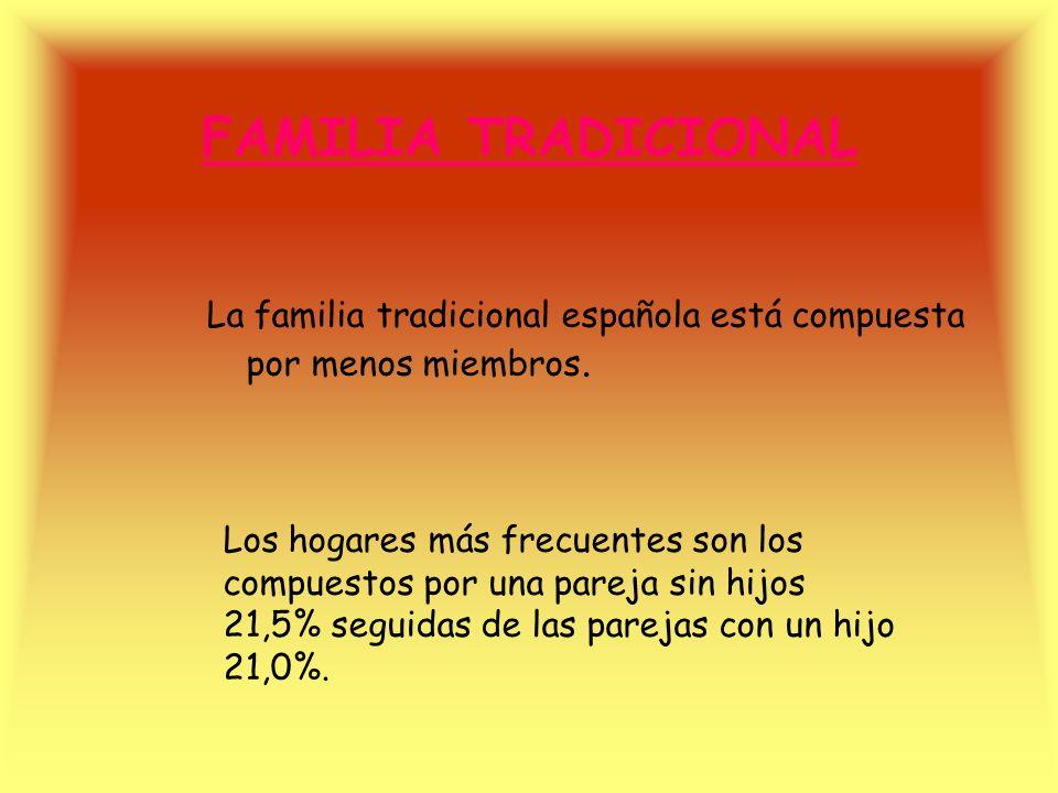 FAMILIA TRADICIONAL La familia tradicional española está compuesta por menos miembros.