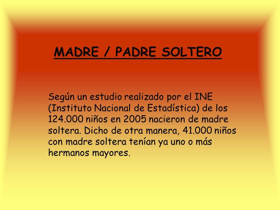 MADRE / PADRE SOLTERO