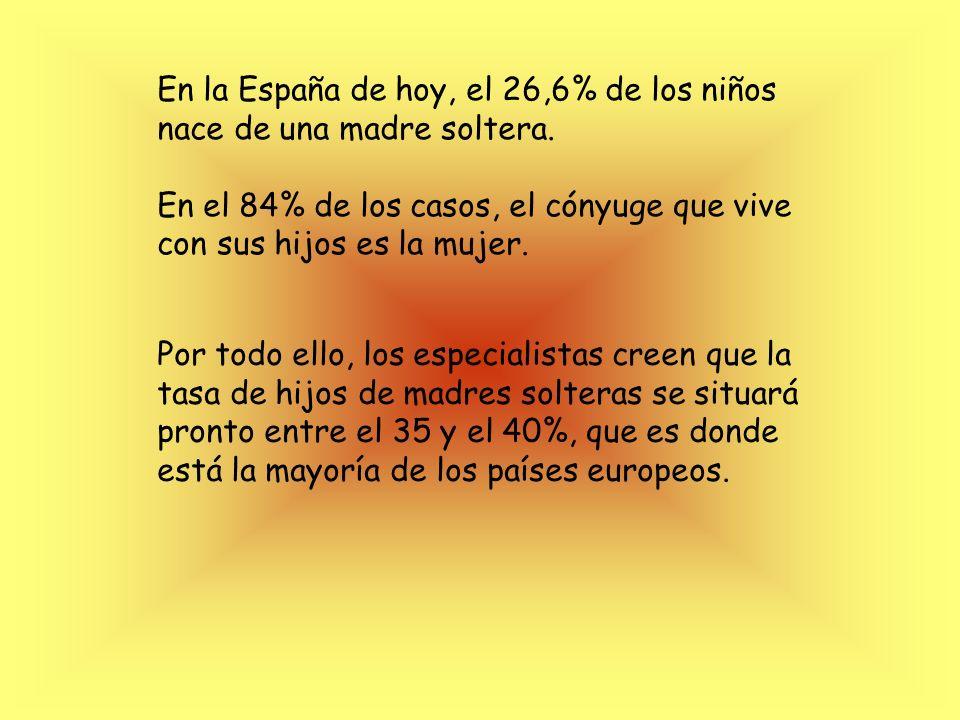 En la España de hoy, el 26,6% de los niños nace de una madre soltera.