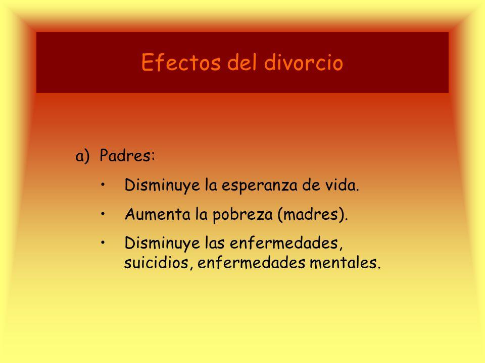 Efectos del divorcio Padres: Disminuye la esperanza de vida.