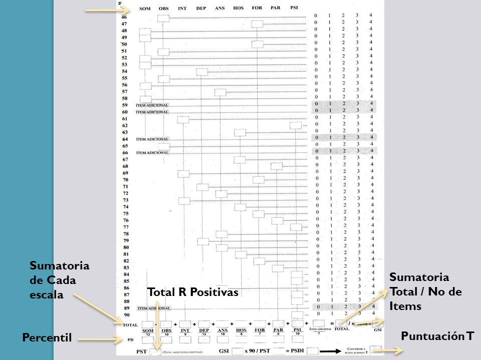 Sumatoria de Cada escala
