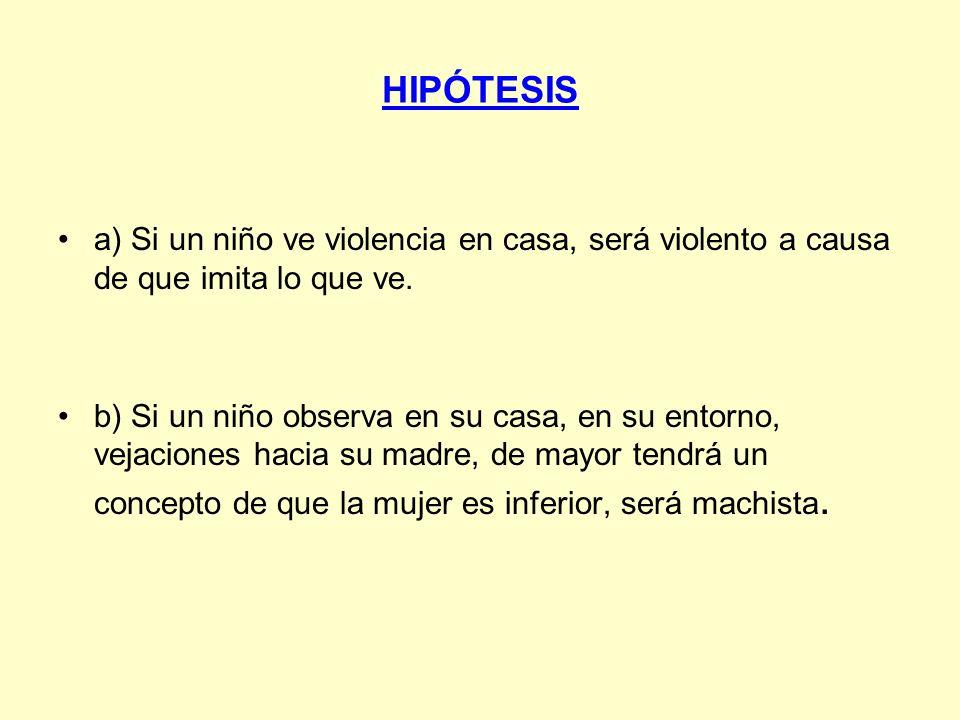 HIPÓTESIS a) Si un niño ve violencia en casa, será violento a causa de que imita lo que ve.