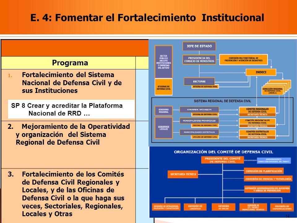 E. 4: Fomentar el Fortalecimiento Institucional